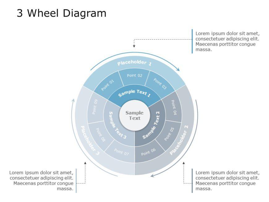 3 Wheel Diagram 01