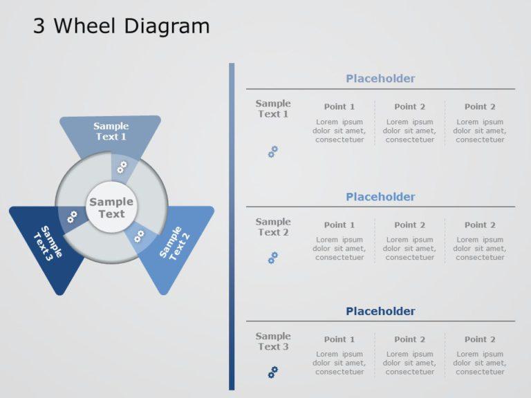 3 Wheel Diagram 03