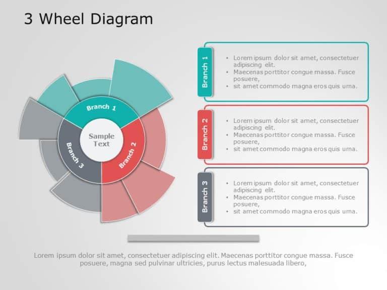 3 Wheel Diagram 04