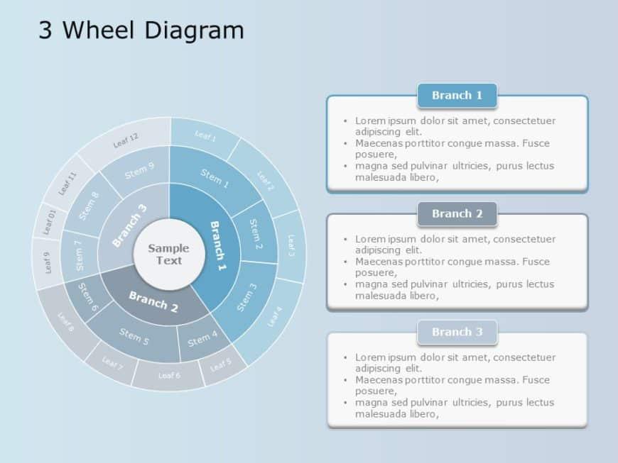 3 Wheel Diagram 05