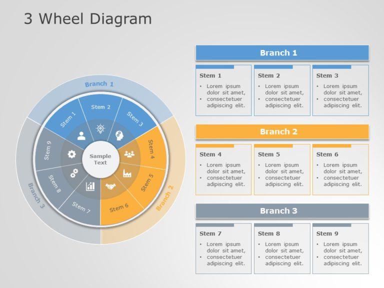 3 Wheel Diagram 06