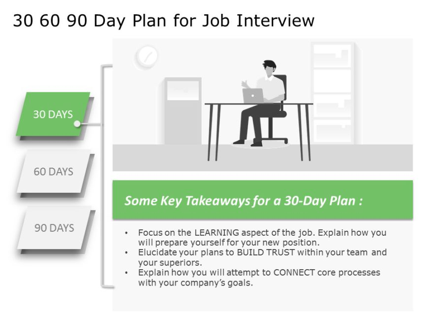 30 60 90 day plan for interview 01
