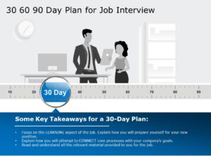 30 60 90 day plan for interview 02