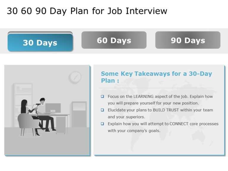 30 60 90 day plan for interview 03