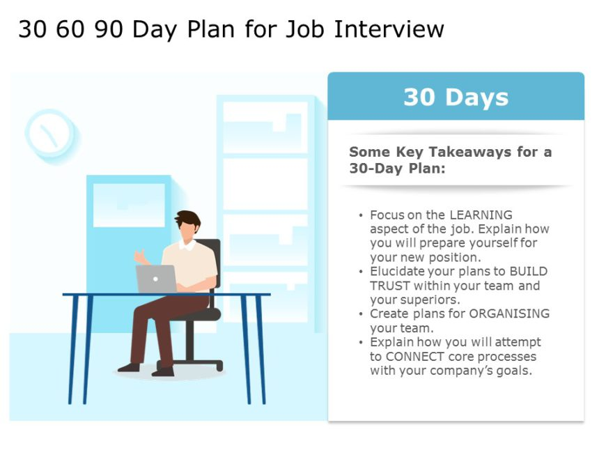 30 60 90 day plan for interview
