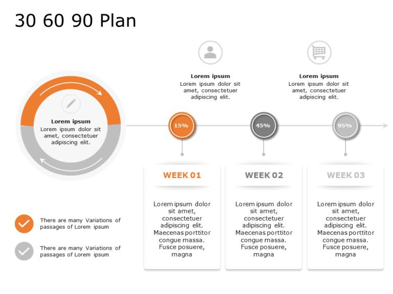 30 60 90 plan for manager