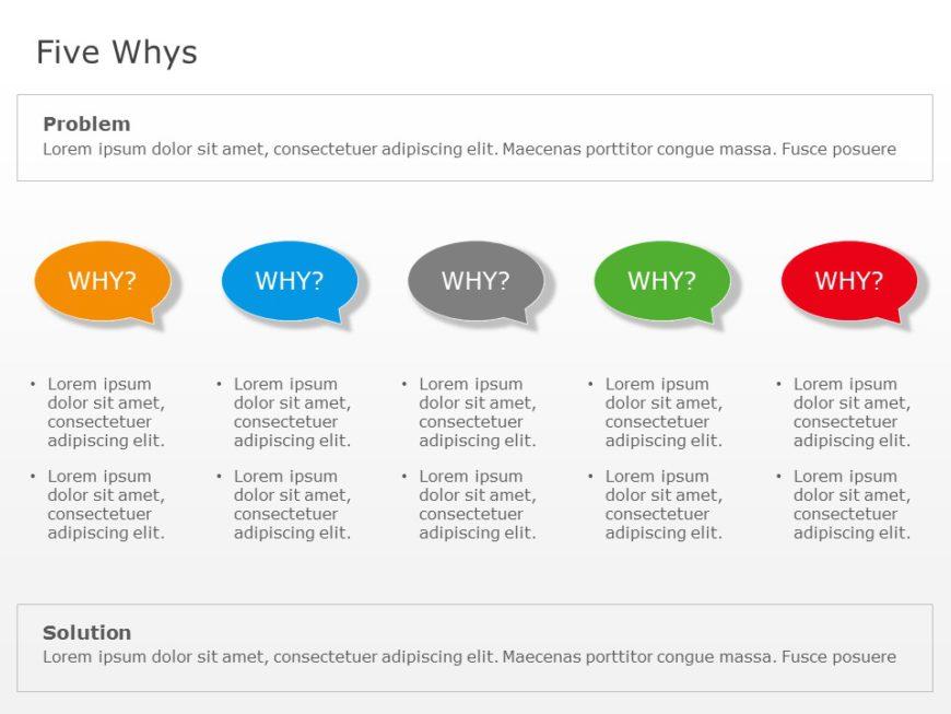 5 Whys 03