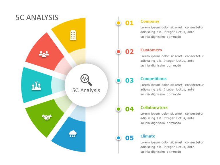 5C-Analysis-02