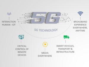5G Technology 02