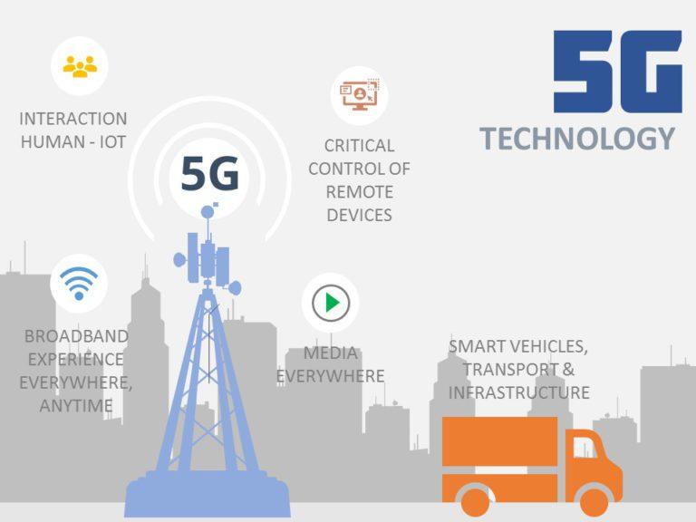 5G Technology 03