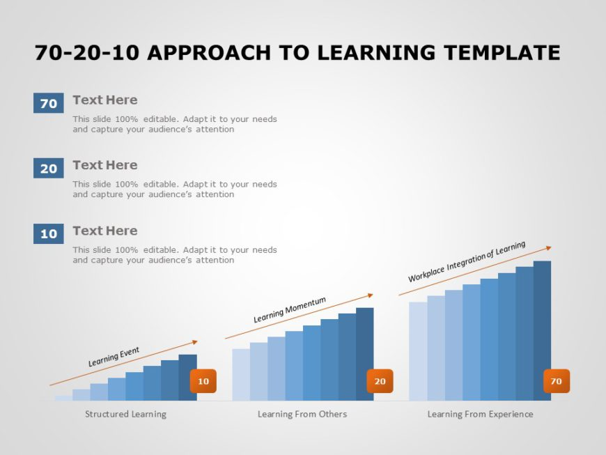 70 20 10 Learning Approach 01