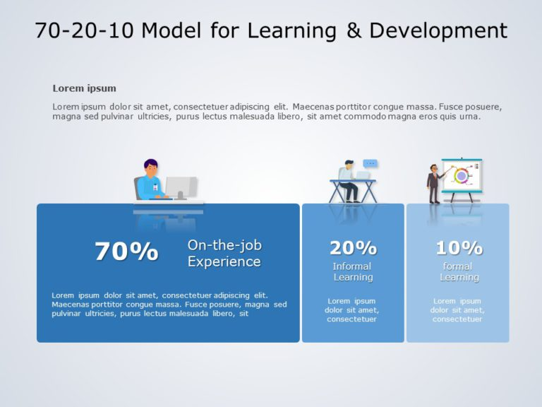 70 20 10 Learning Approach 05