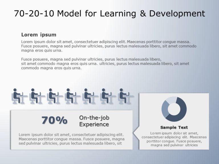 70 20 10 Learning Approach 06