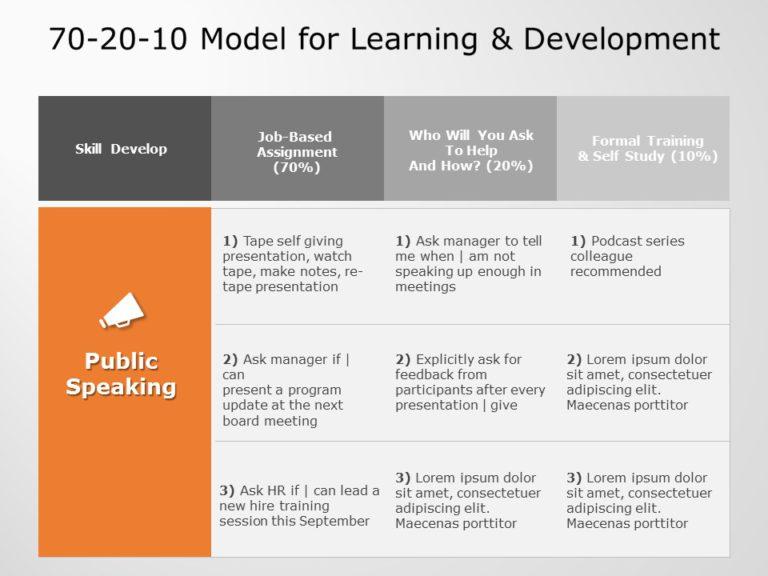 70 20 10 Learning Approach 07