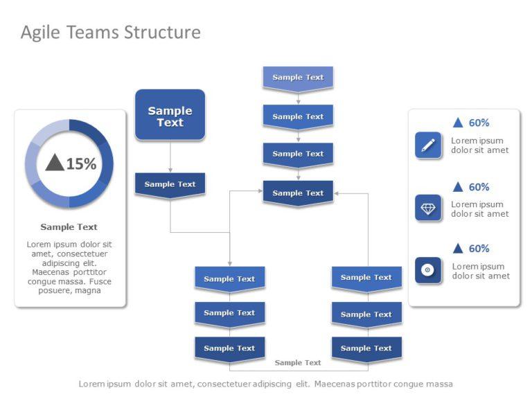 Agile Team Structure 02