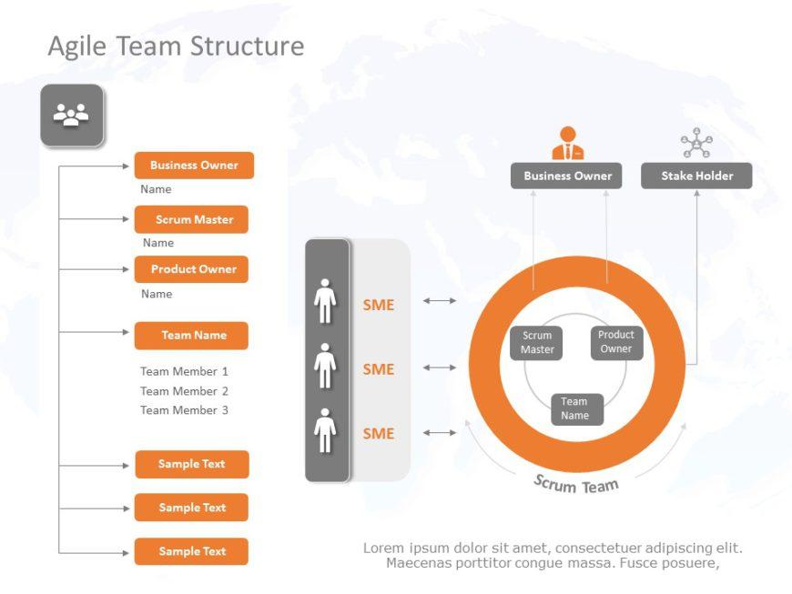 Agile Team Structure 03