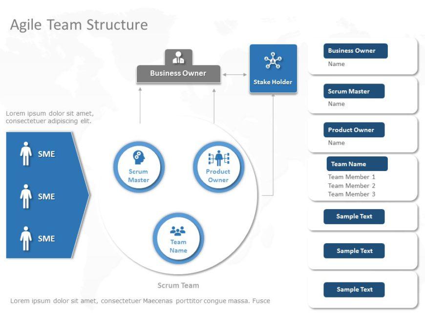 Agile Team Structure 04