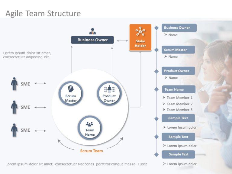 Agile Team Structure 05