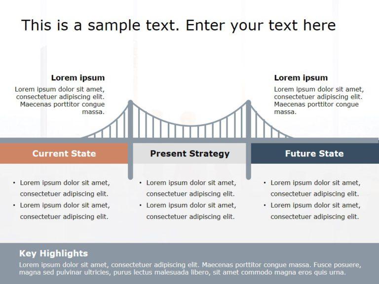 Animated Bridge Current State Future Gap Analysis