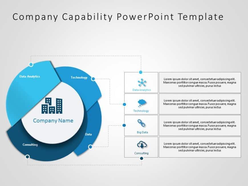 Animated Company Capabilities PowerPoint Template 1