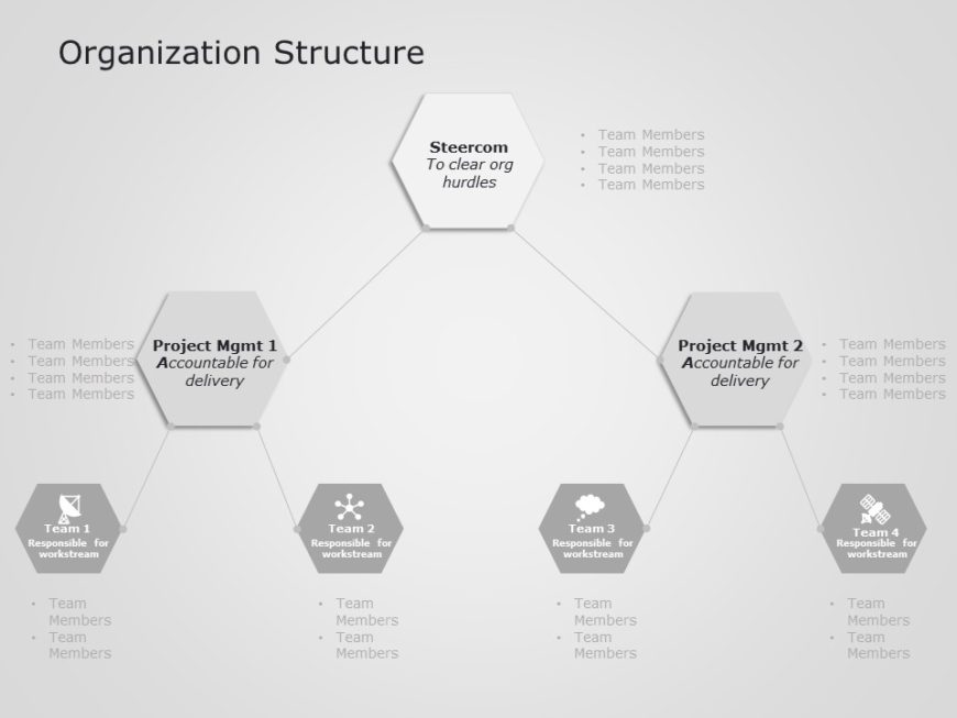 Animated Company Organization Structure powerpoint template