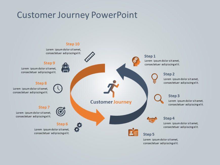 Animated Customer Journey PowerPoint Template 22