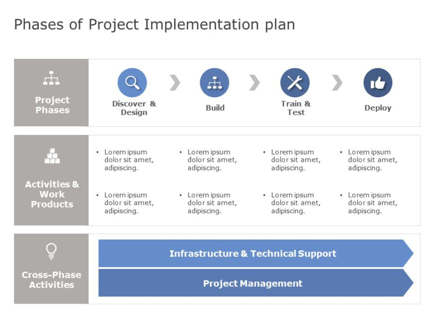 Animated Project Deployment 02