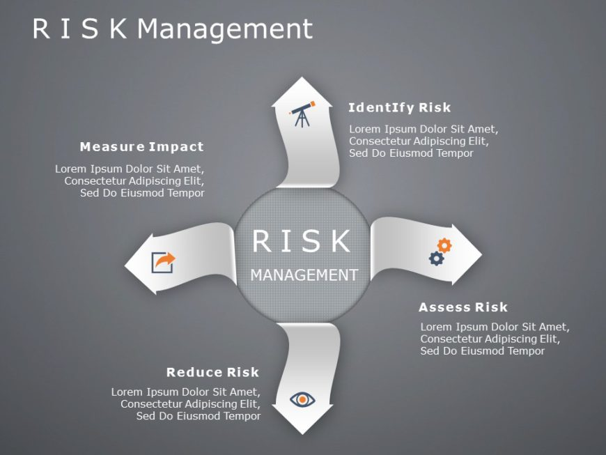 Animated Risk assessment PowerPoint Template 4