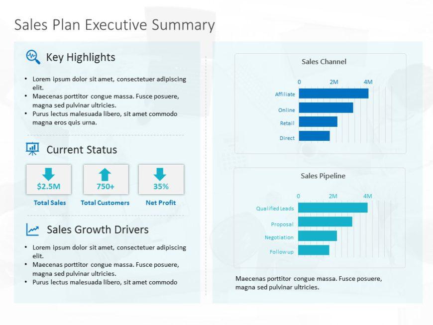 Animated Sales Dashboard Executive Summary Template