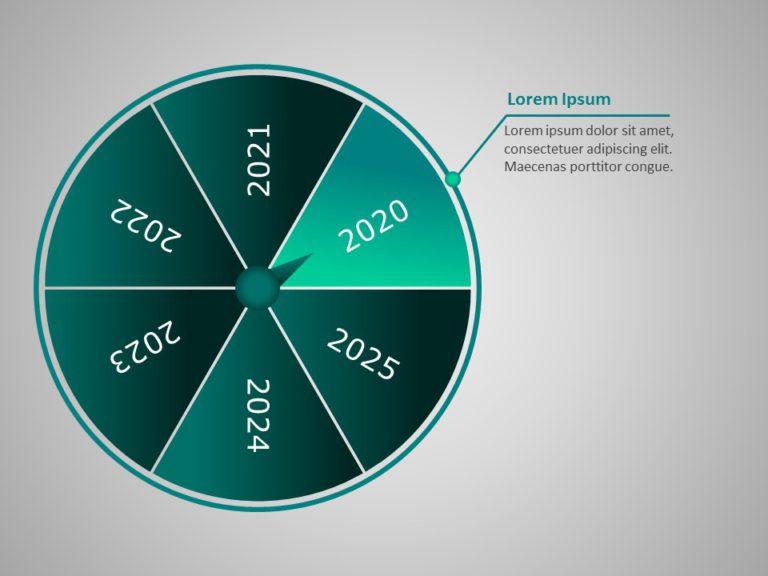 Animated Timeline Wheel