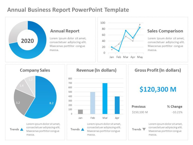Annual Business Report