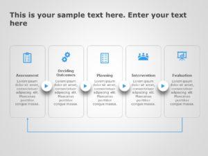 Assessment & Evaluation