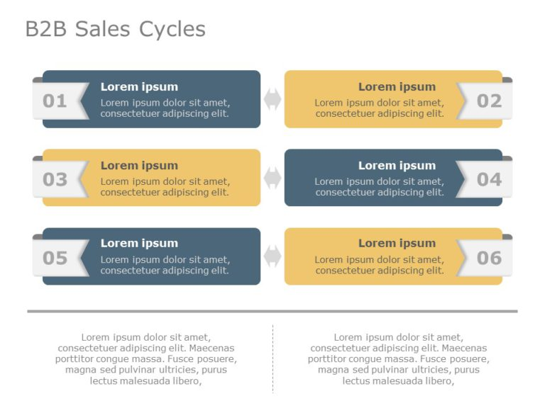B2B Sales Cycle 02