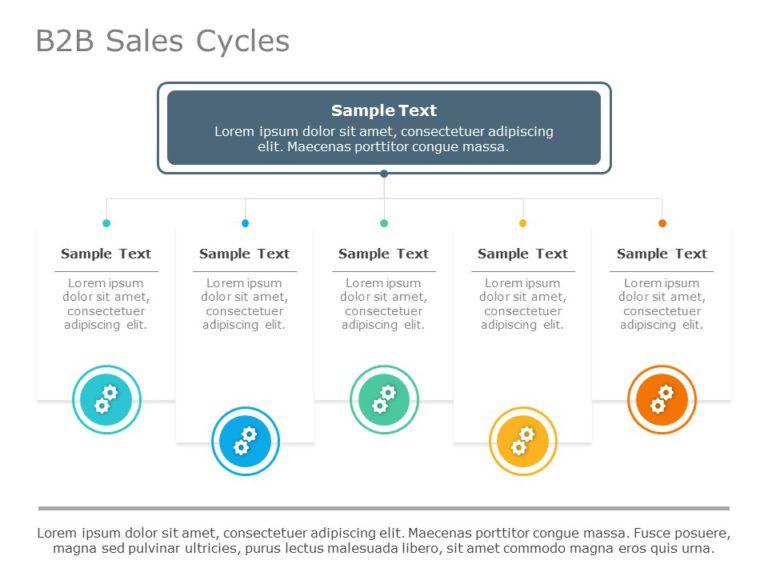 B2B Sales Cycle 03