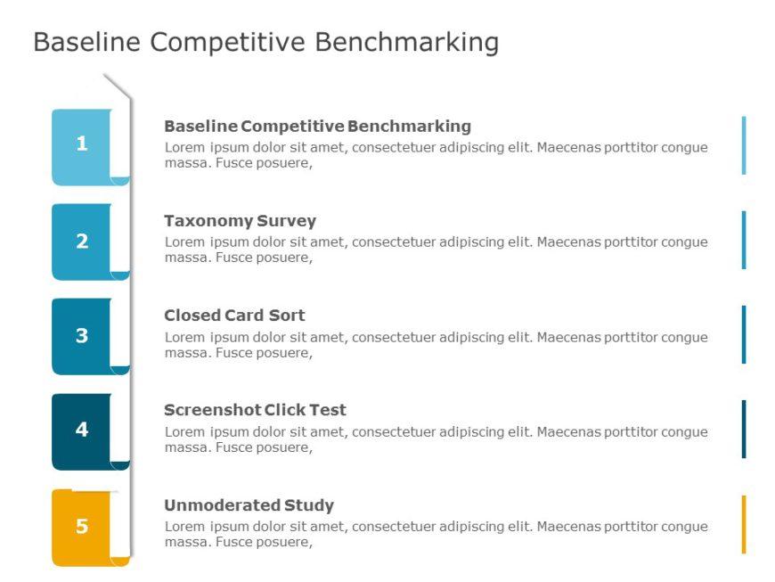 Baseline Competitive Benchmarking