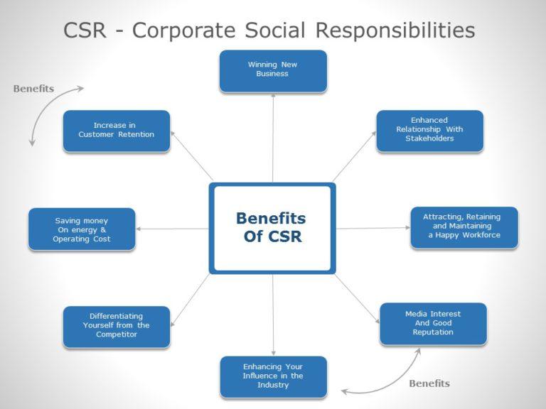 CSR 07