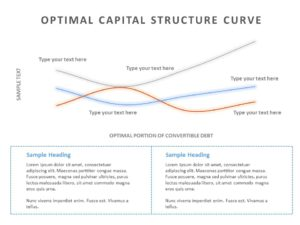 Capital Structure 03