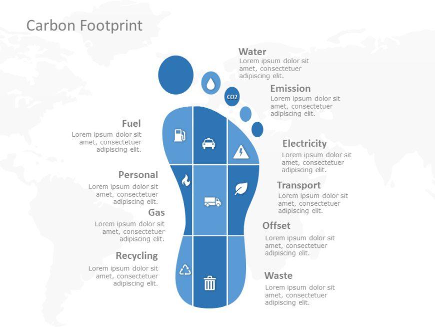 Carbon Footprint 01
