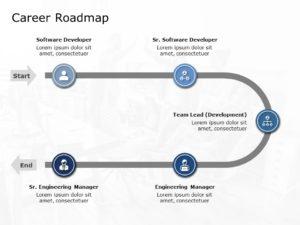 Career Roadmap 09