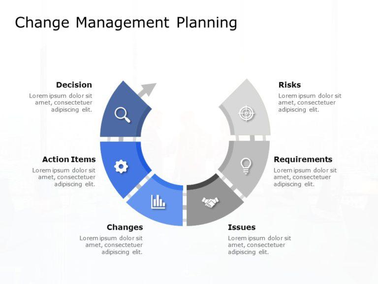 Change Management Planning