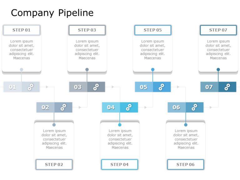 Company Pipeline 03