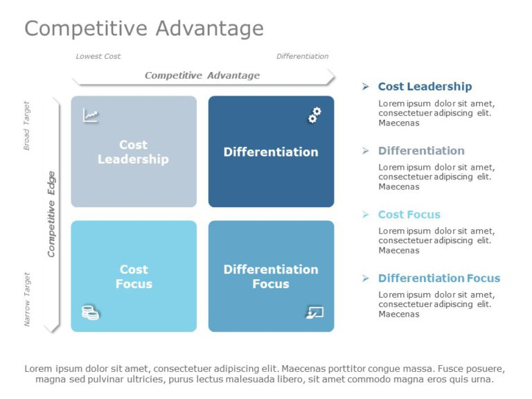 Competitive Advantage 02