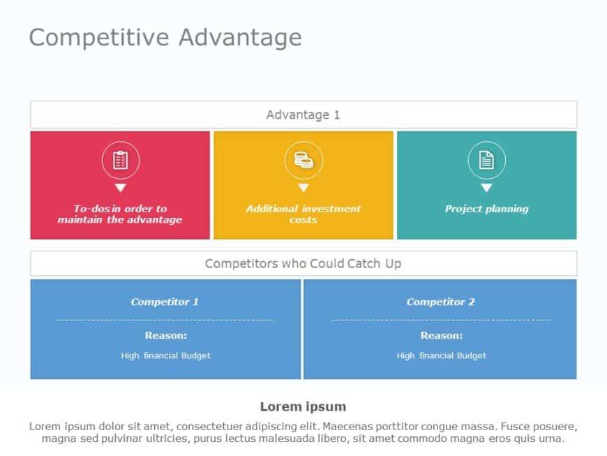 Competitive Advantage 04