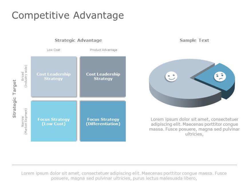 Competitive Advantage 05