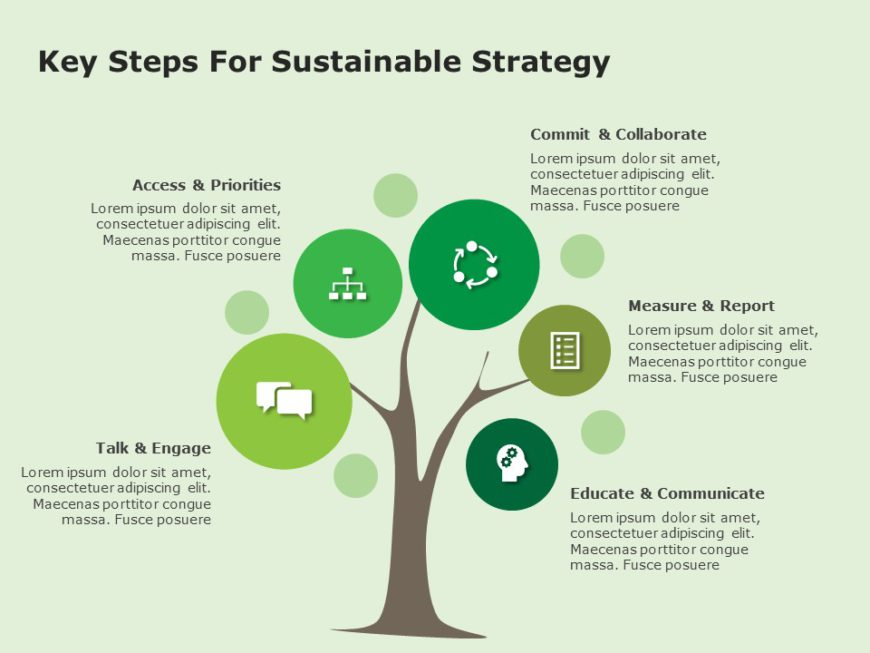 Corporate Sustainable Strategy
