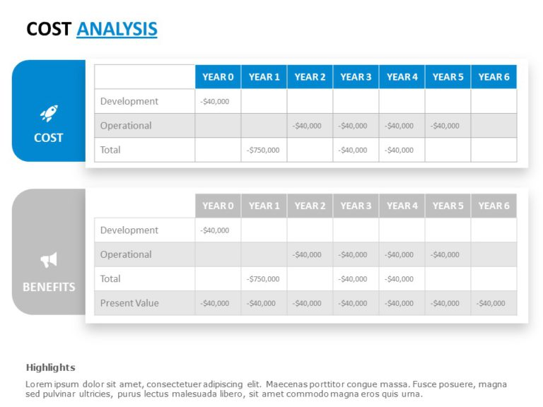 Cost Benefit Analysis 02