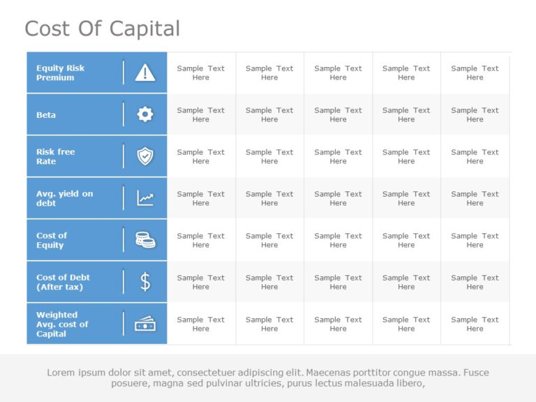 Cost Of Capital 03