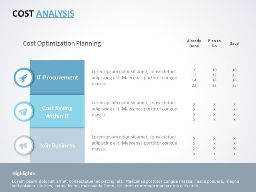 Cost Optimization Analysis