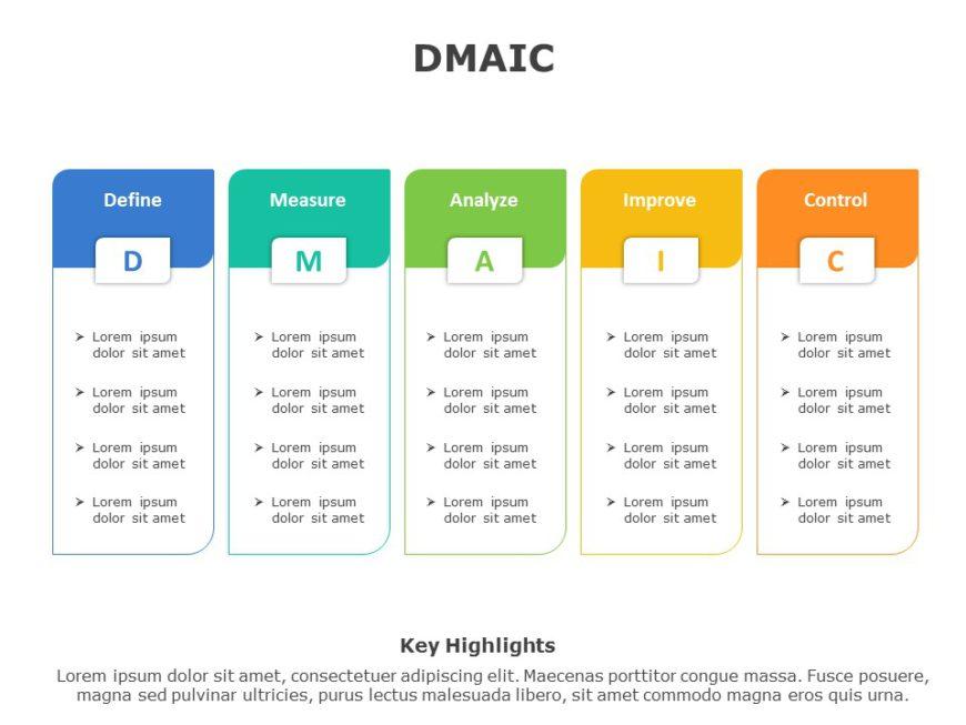 DMAIC 01