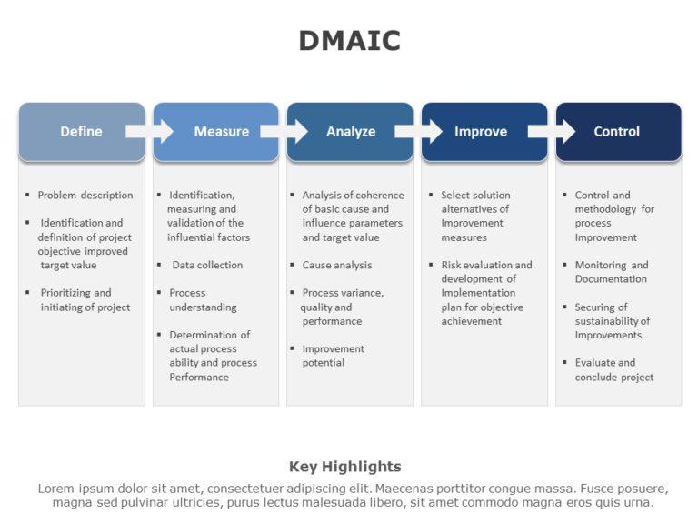 DMAIC 02